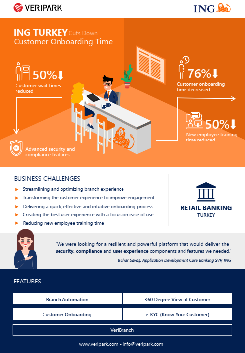 ING - VeriPark Case Study & Success Story Infographics